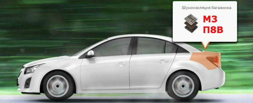 Шумоизоляция крышки багажника автомобиля
